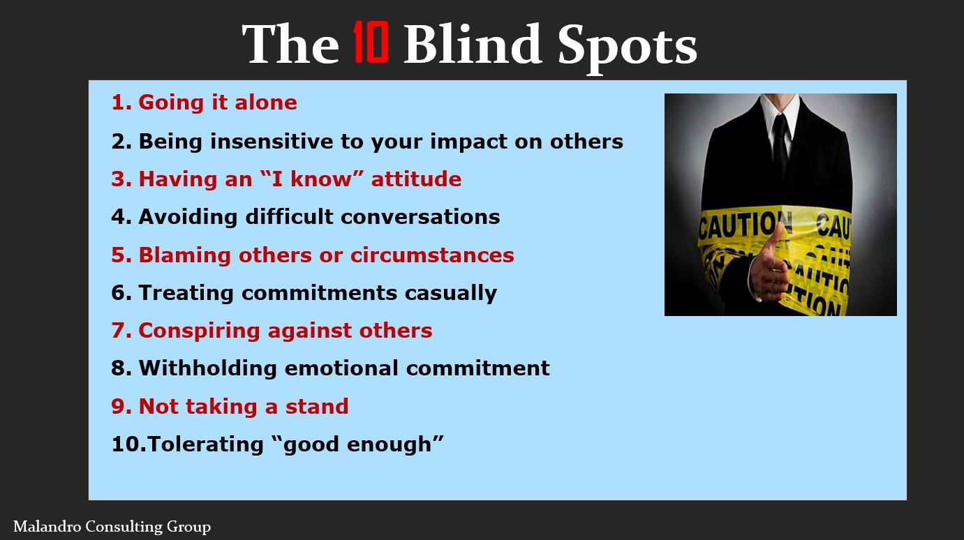 blind spots Blind spot - translation to spanish, pronunciation, and forum discussions.